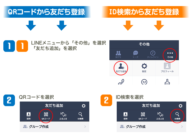 LINEでの買取査定